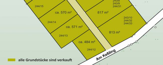 Grundstücksgrößen